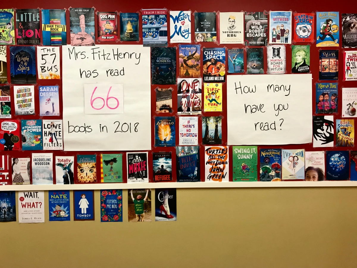 Ms. Fitz has Read... April 4, 2018