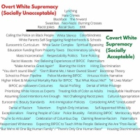 Antiracist Resources from Social Media, June 1, 2020
